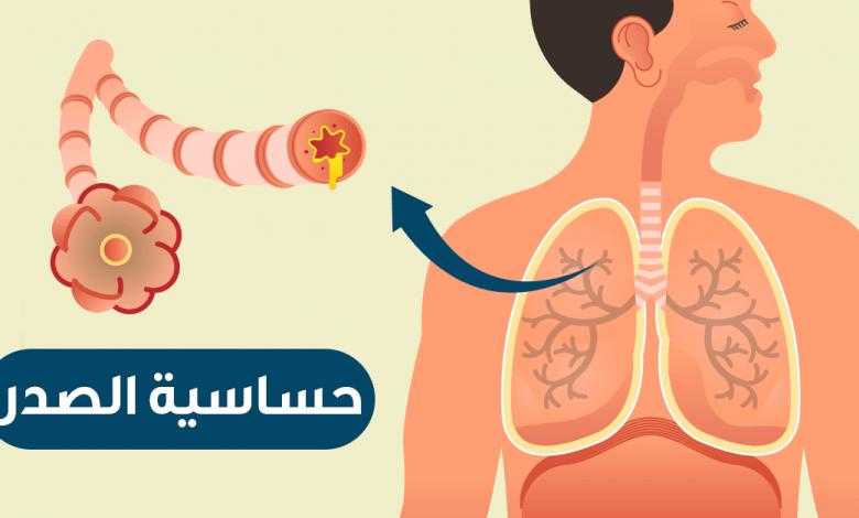 أعراض-حساسية-الصدر