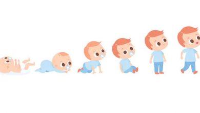 Photo of مراحل نمو الأطفال حديثي الولادة وحتى عامهم الأول